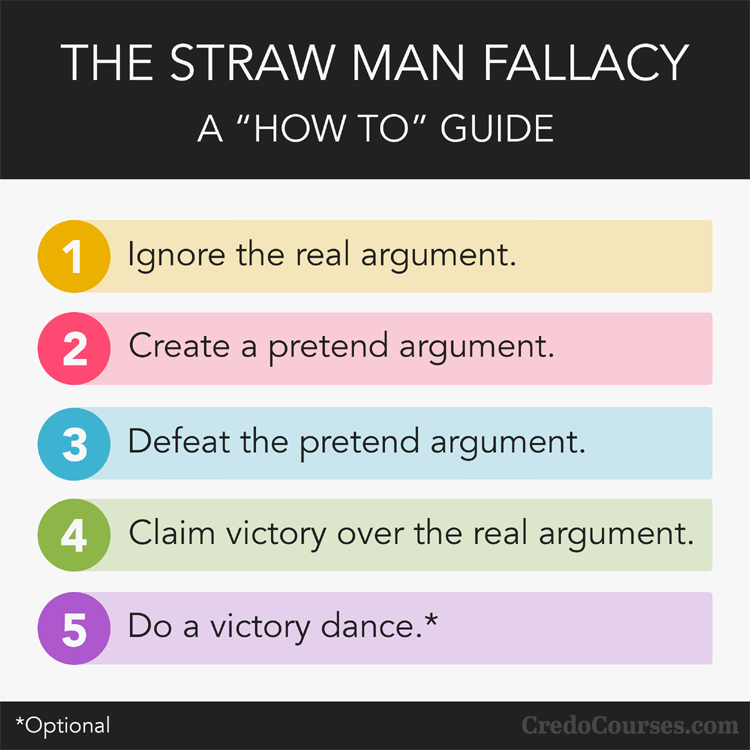 Straw Man Logical Fallacy Arugment Refute Legion Athletics Article 9 Nine Lies Vegans Like to Tell