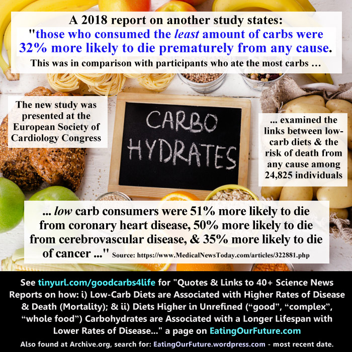 Science Reports Benefits Dangers Risks Advantages of Healthy Nutrition High Low Lo Carb Carbohydrate LowCarb LoCarb Diets Diet Plans Good Bad Wrong Scientific Research Facts Brain CVD CHD Cancer Heart Disease Mortality Death Rates Memes Images Data