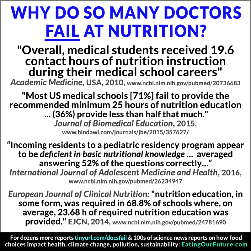 Science Reports Why Medical Doctors Lack Education Not Qualified Healthy Nutrition How Plant-based Vegan Vegetarian Diets Food can Prevent Treat Reverse Disease College University Training USA UK Europe Australia Japan Memes Quotes Infographics